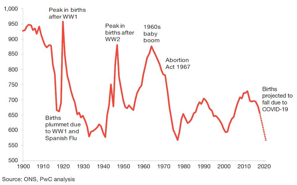 Как пандемия повлияла на экономику Великобритании,  и что не так в нашем королевстве